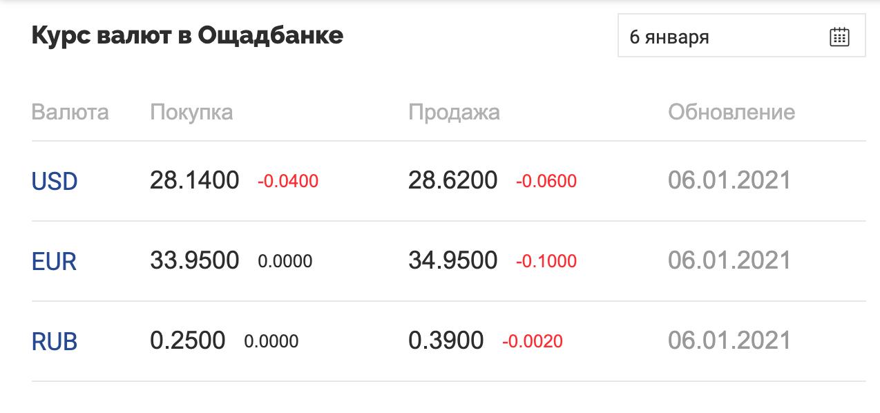 Выводить ЯД в Украине стало не выгодно - как теперь вывести деньги